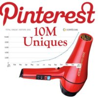 Pinterest goes crazy